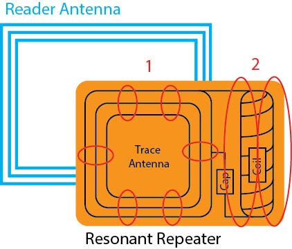 resonant_repeater_fields
